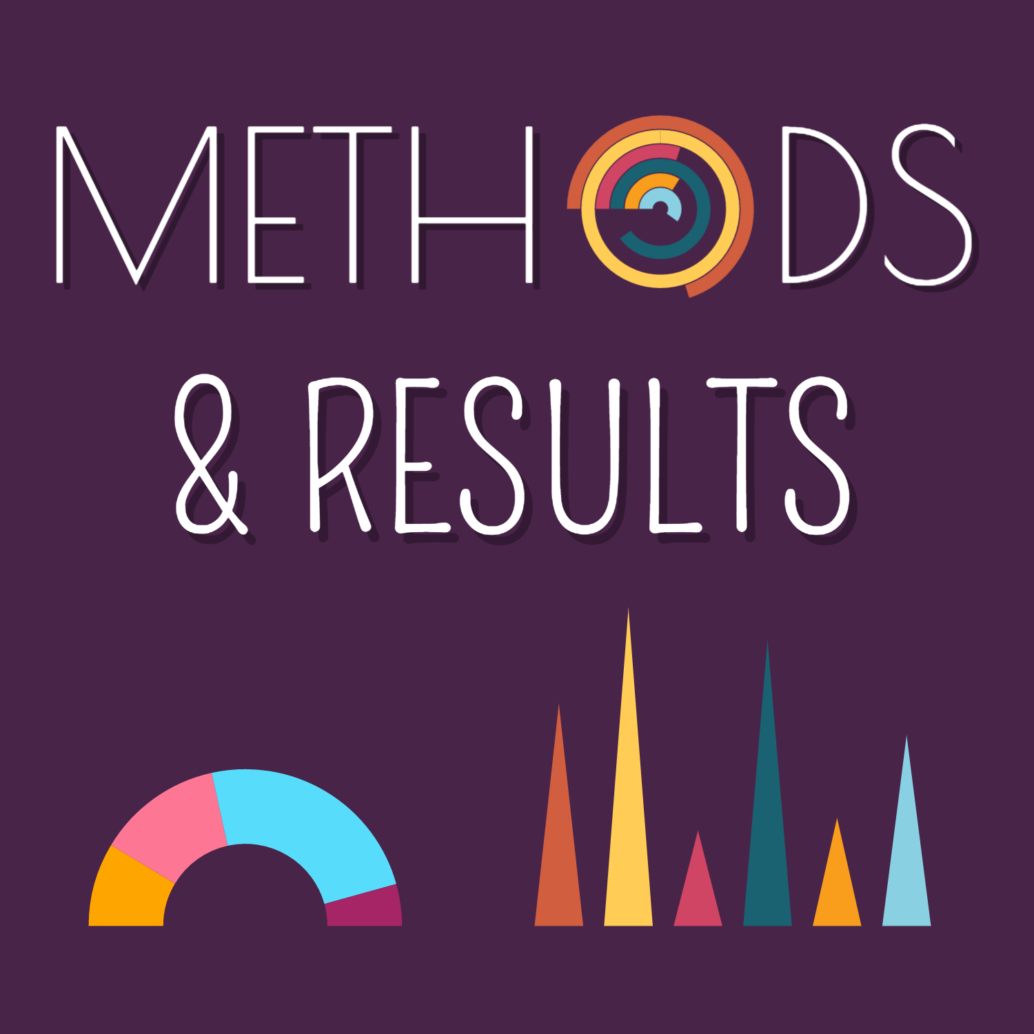 Methodology and Results Icon